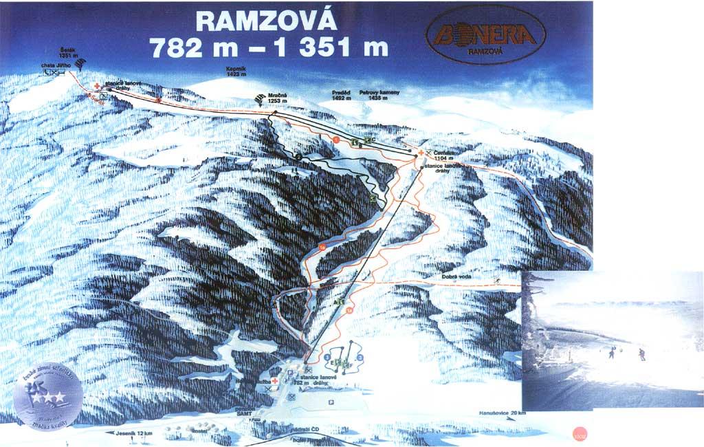 Ramzova